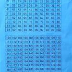 数字を読むという音読の宿題